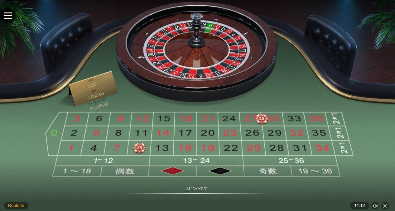 オンラインカジノのルーレット必勝法